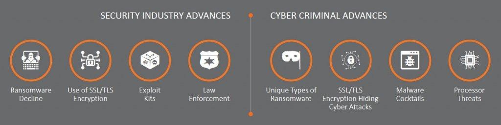 Cyber Threat Report